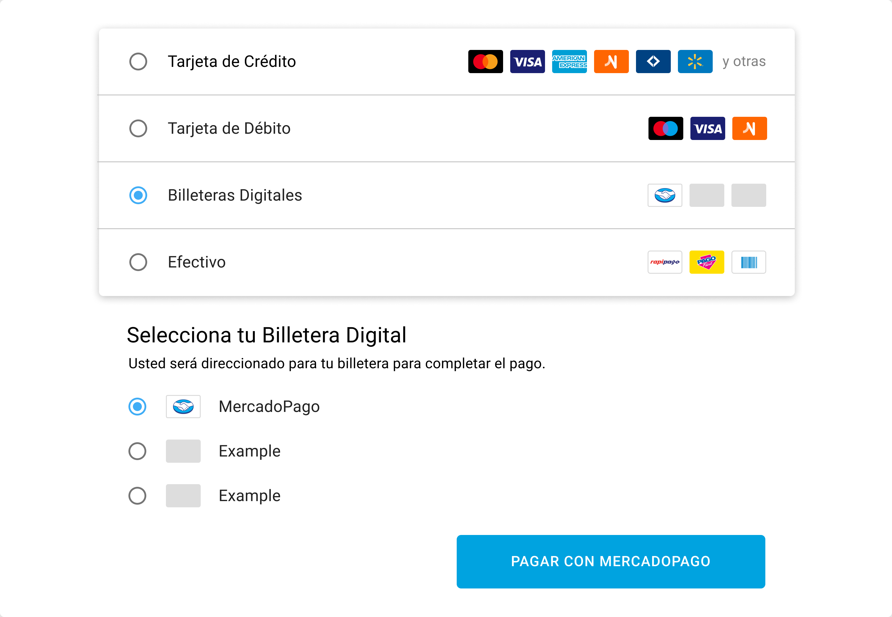 Billeteiras digitales